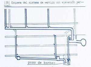 Sistema de vertido de saneamiento con elevación parcial