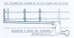 Sistema de vertido de saneamiento rodado por gravedad